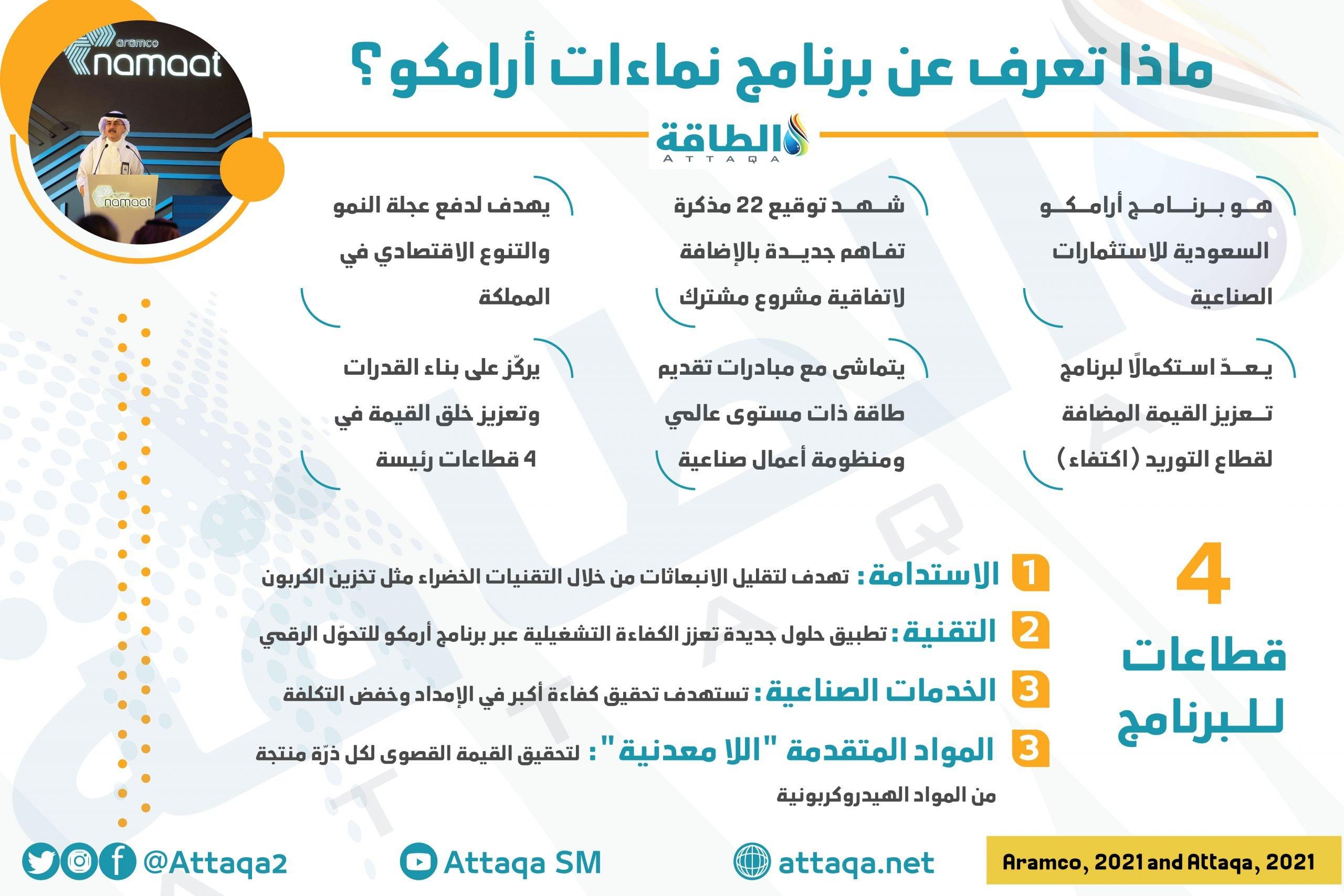 نماءات أرامكو - السعودية