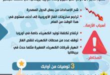Photo of أوابك.. 3 حلول لأزمة أسعار الغاز (إنفوغرافيك)