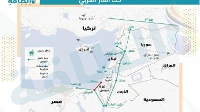 Photo of الغاز المصري.. 4 تحديات تعرقل وصوله إلى لبنان قبل الشتاء (تقرير)