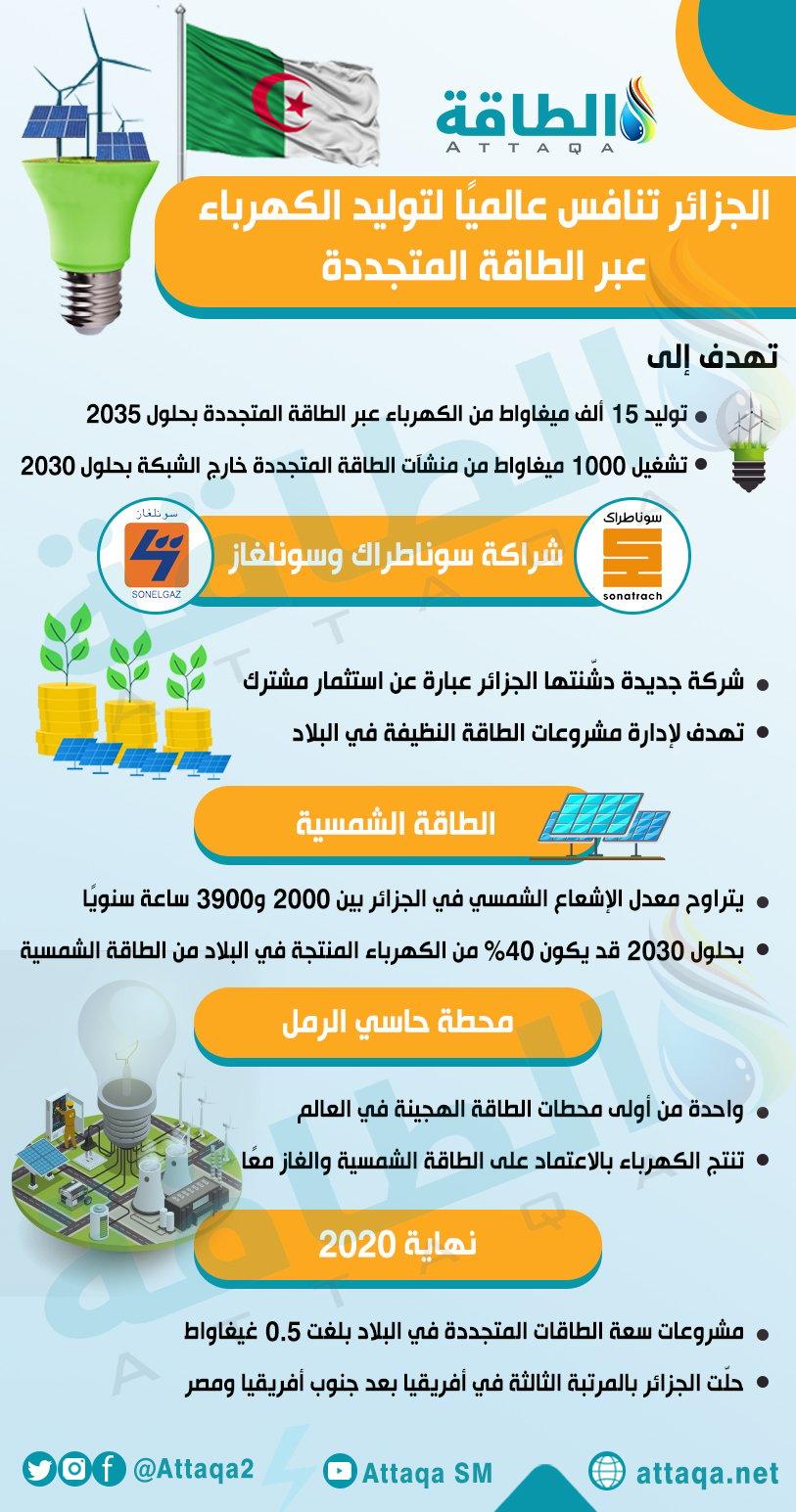 الغاز - الجزائر - الطاقة المتجددة